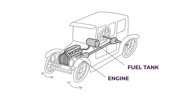 Rough Isometric Layout drawing of a Model T Ford showing the engine, fuel tank and drive shafts