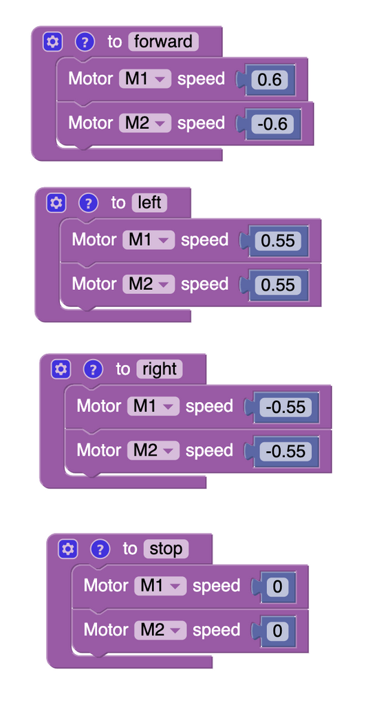 Image of a series of purple block codes, defining the following directions: forward, left, right and stop, by different motor speeds