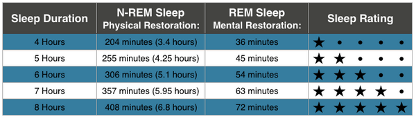 33 Sleep Tips For Getting Deep Restorative Sleep Utzy Naturals