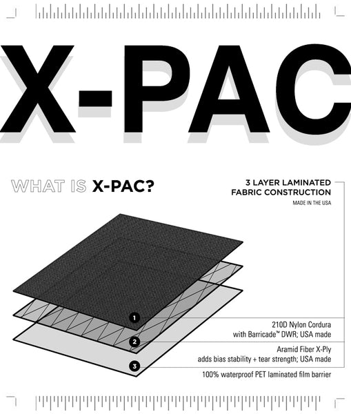 Project X-Pac™ | Micro Pouch | Black