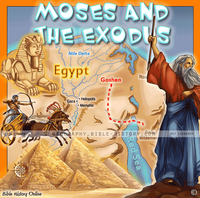 Moses and the Exodus Topo Color Map (Hi-Res. Download) 1-Year License