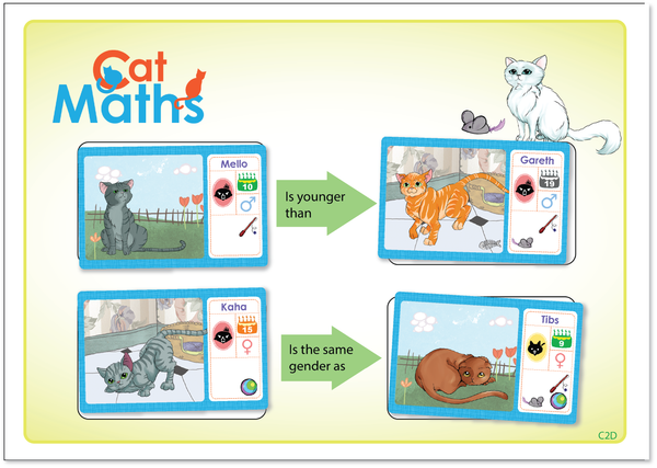 Family Cat Maths