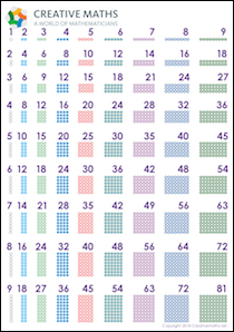 Poster: Multy Facty Multiples Table (PDF)