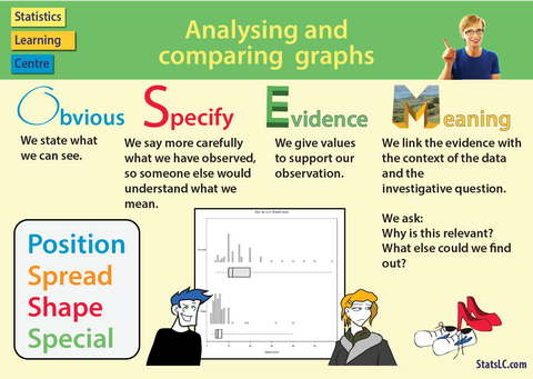 Poster: OSEM - Analysing and comparing graphs (StatsLC)