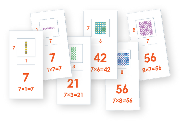 Multy Facty Multiplication Resources: Individual tables