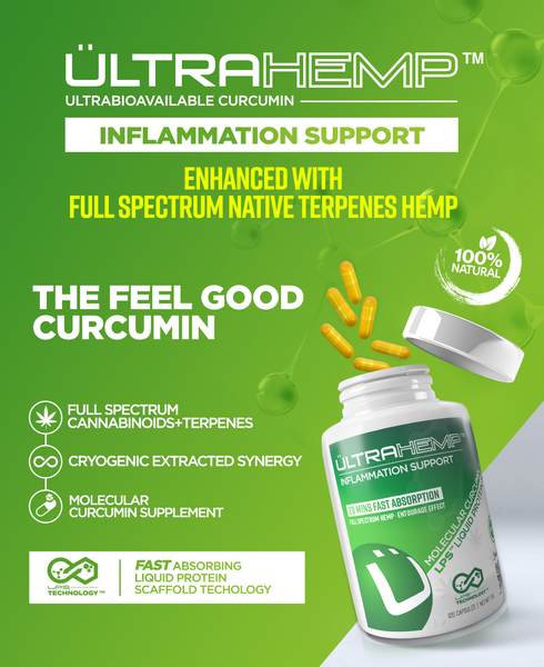 UltraHemp™  - UltraCur® and 2.5 mg Full Spectrum Cannabinoid