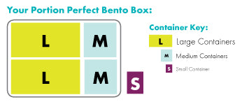 Portion Perfect Container Key - Meal Planning