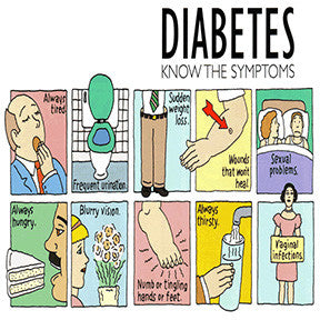 Hyperglycemia - High Blood Sugar Symptoms, Causes and