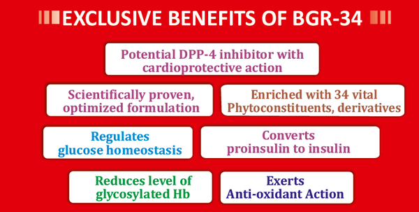 Exclusive Benefits Of BGR-34 Medicine for Diabetes Mellitus