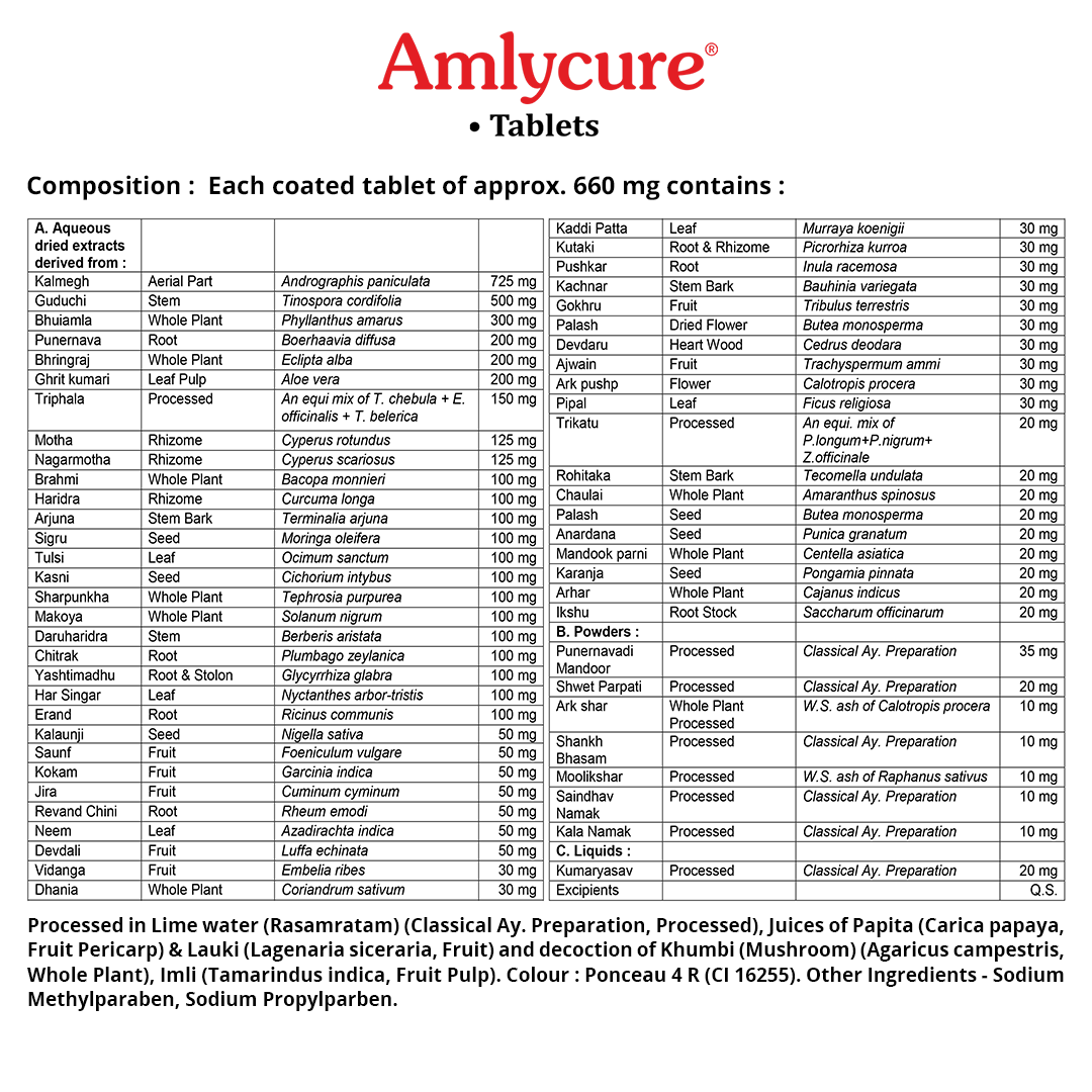 Amlycure Tablet