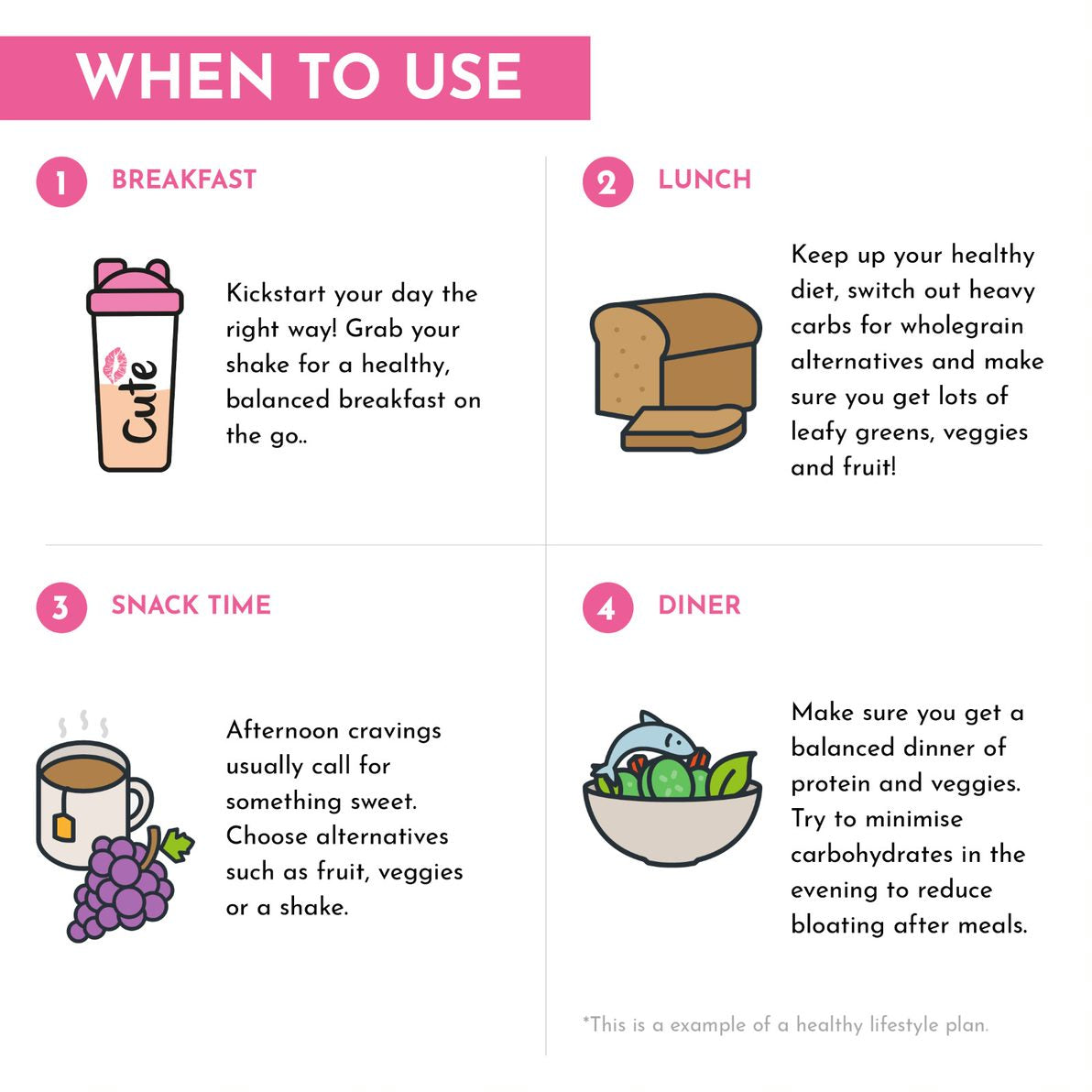 shake meal replacement diet plan
