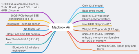 macbook-air-specifications