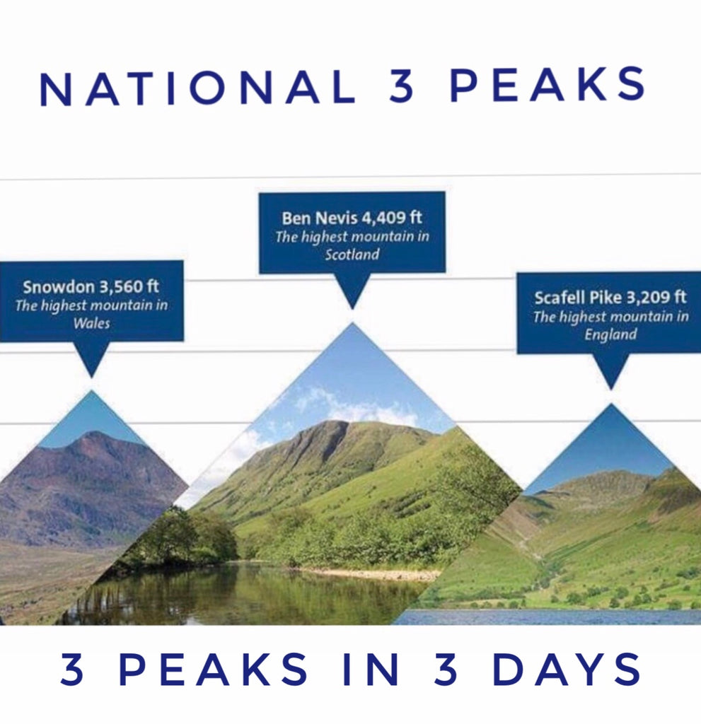 National 3 Peaks over 3 days (1 peak per day) - July 9-12th