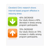 Stress Free Now Online Program Clinical Study Results