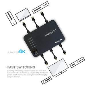 Application suggestion for omnigates 5x1 HDMI switch