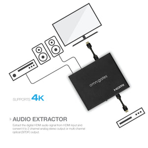 HDMI 18Gbps Audio Extractor with HDCP 2.2 applications