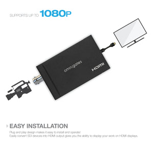 Application suggestion of MINI 3G-SDI to HDMI Converter