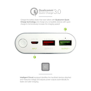 view of input and output of omnigates silver 10200 mAh portable power bank charger with qualcomm quick charge 3.0
