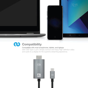 Omnigates USB C to HDMI Cable (4K@30Hz)