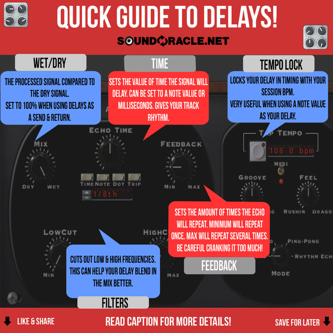 Quick Guide To Delays!