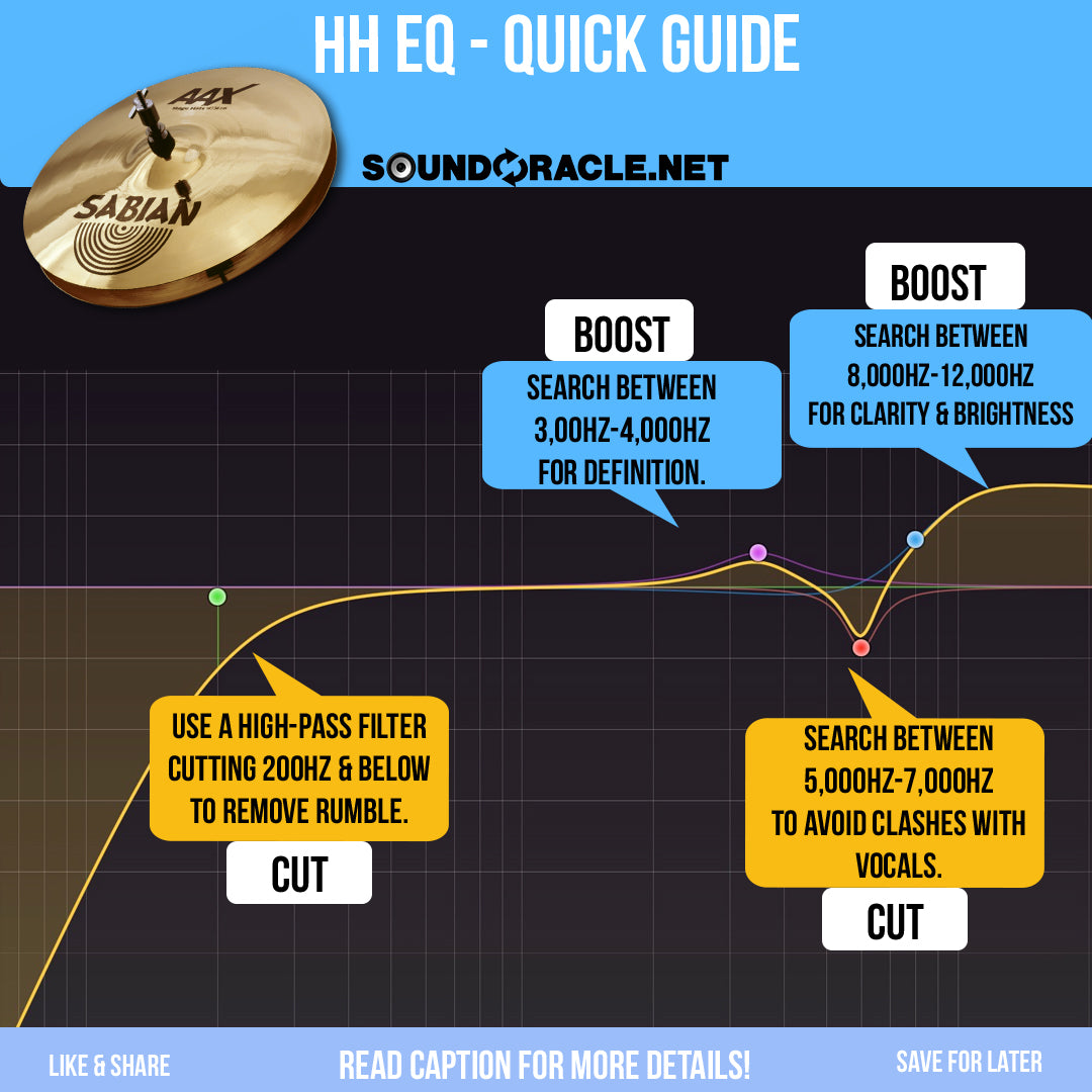 HH EQ - Quick Guide