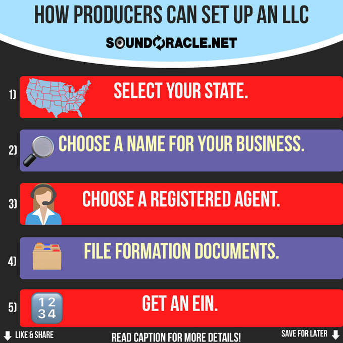 How Producers Can Set Up An LLC