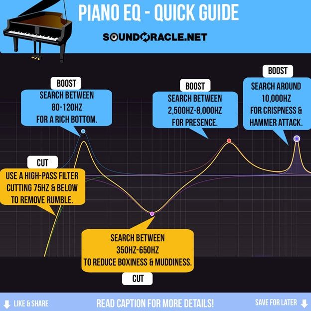Piano EQ - Quick Guide