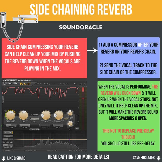 Side Chaining Reverb