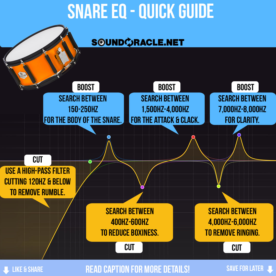 Snare EQ - Quick Guide
