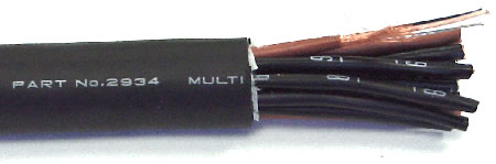 Sound Oracle - Snake Cables (Multicore Microphone Cables) – Image Source: mogamicable.com