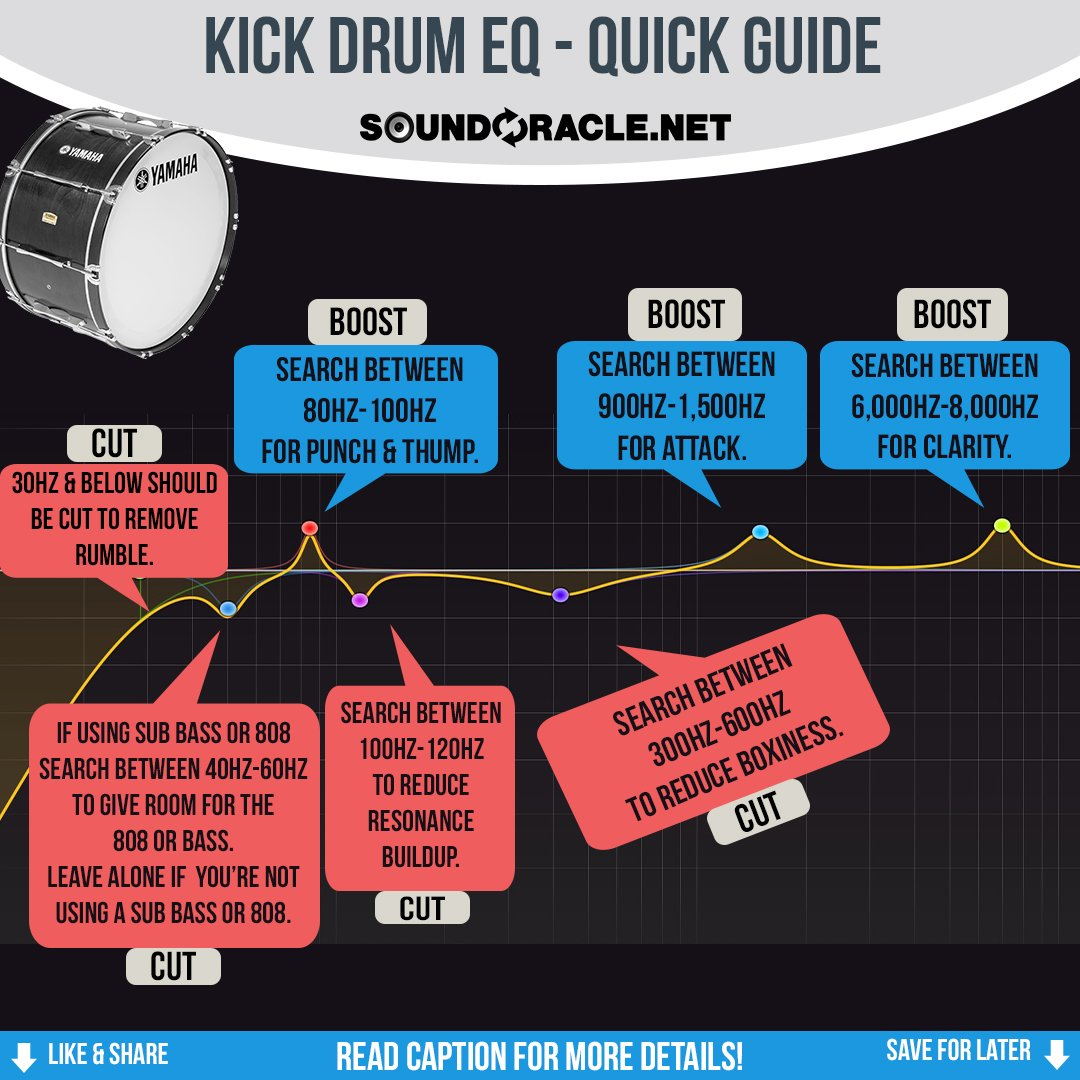 Kick Drum EQ - Quick Guide