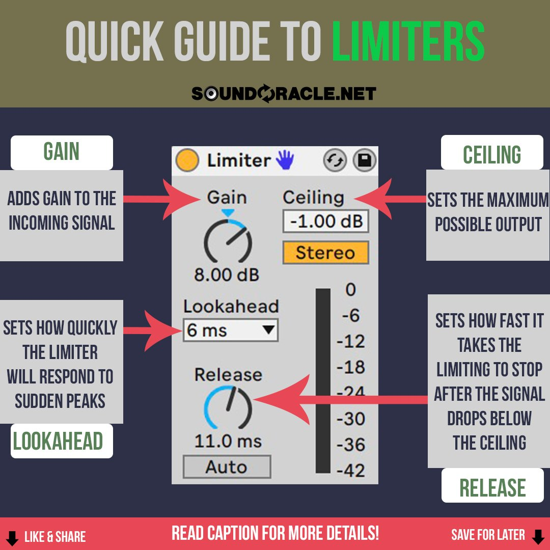 Quick Guide To Limiters
