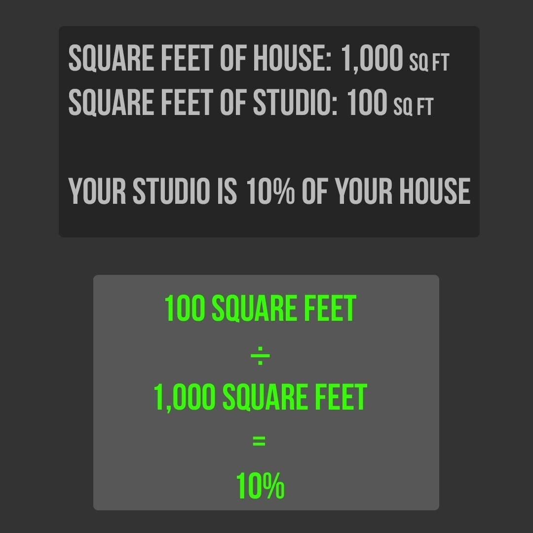 Square feet of House vs Square feet of Studio