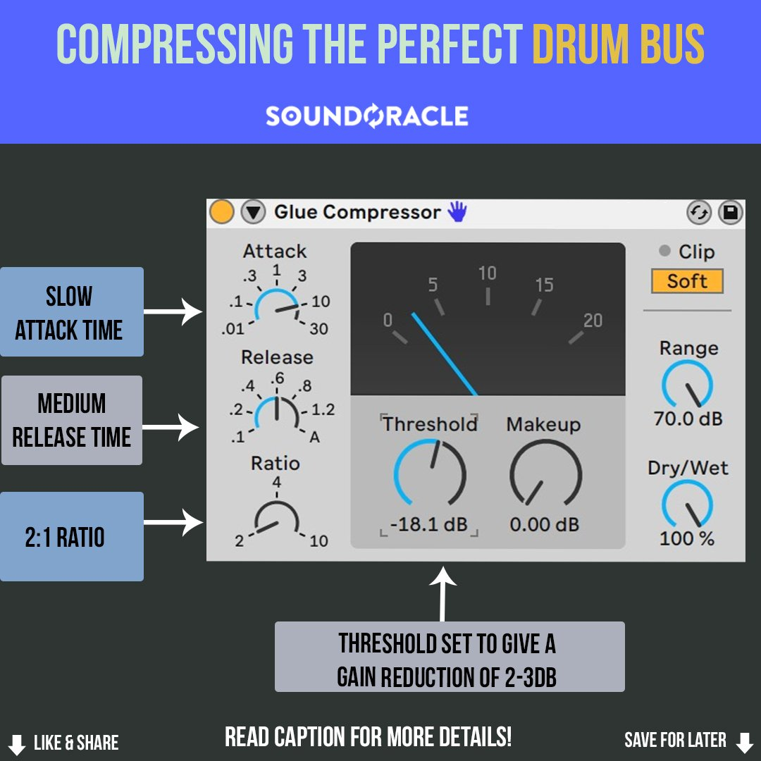 Compressing the Perfect Drum Bus | SoundOracle.net