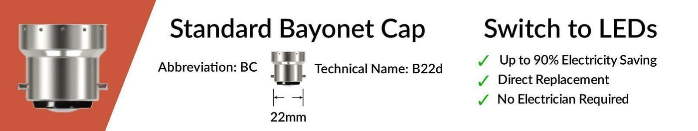 Bayonet Candles