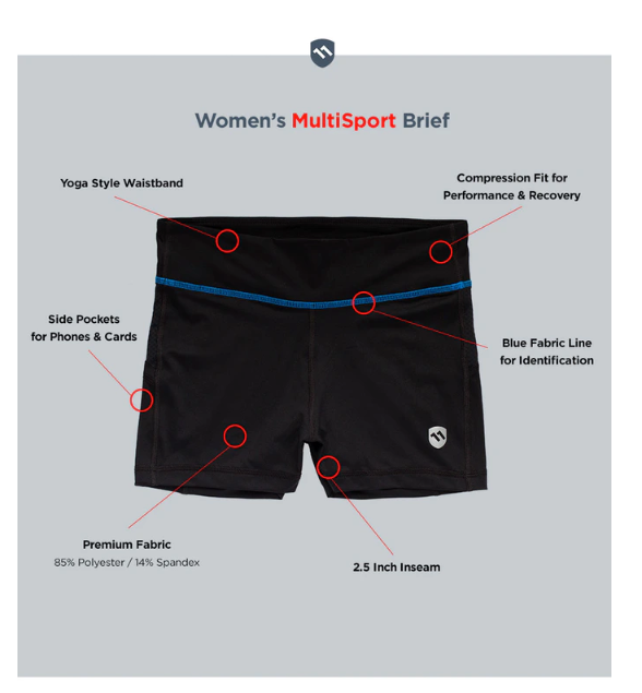 Combo Deal: Women's Circuit Shorts and MultiSport Brief