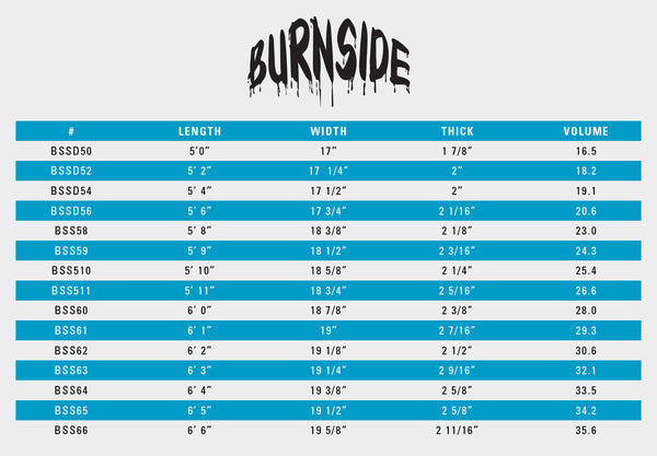 Burnside Dims