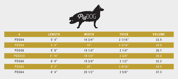 Pig Dog Surfboard Dims