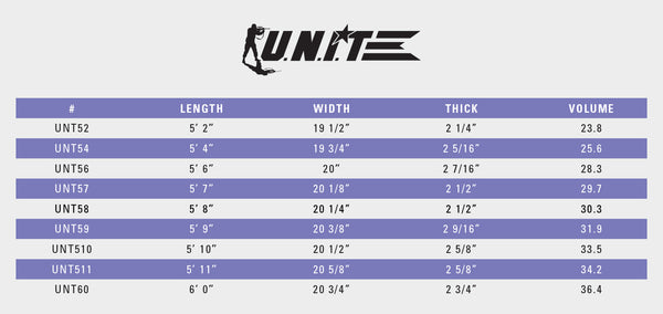 The Unit Surfboard Dims