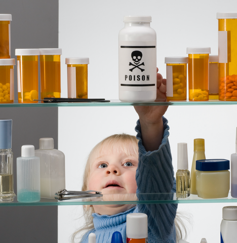 Child Reaching for Poison Medication in Medicine Cabinet