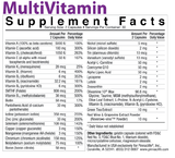 MultiVitamin Back Label