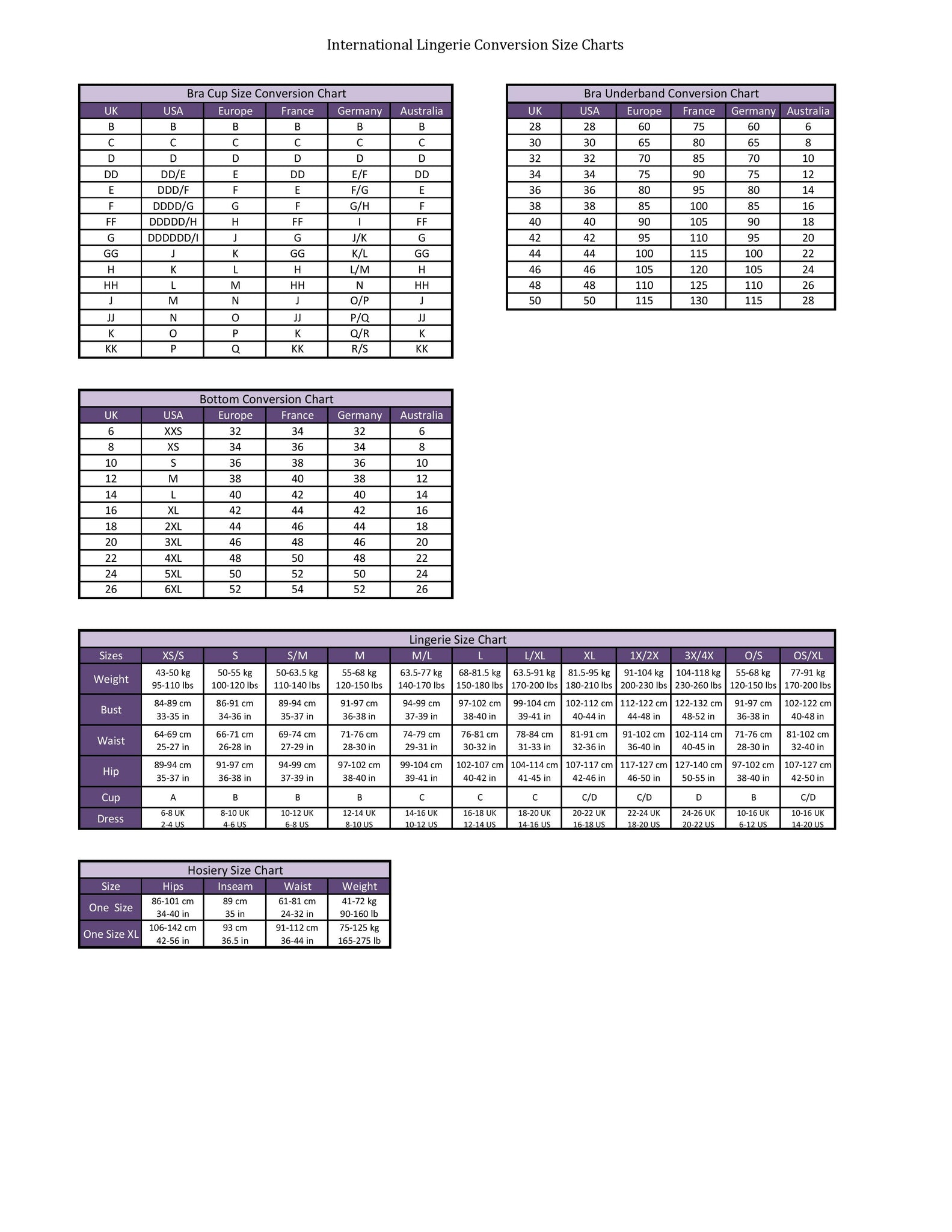Lingerie-Bra-Hosiery-International-Sizing-Conversion-Chart