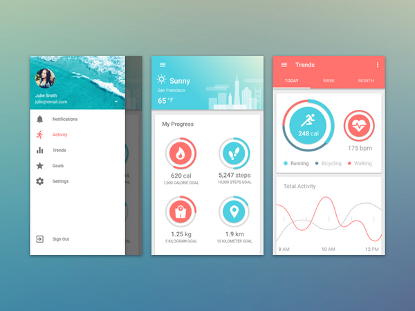 Material Fitness Dashboard UI Kit