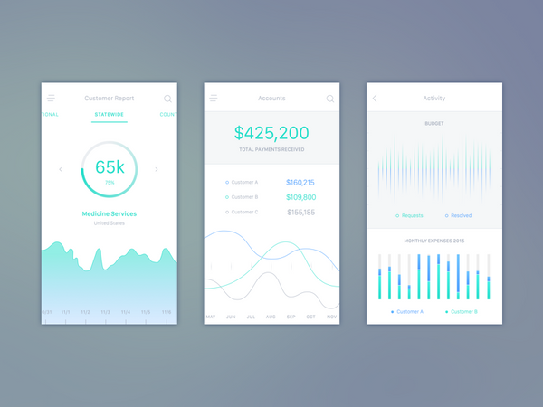Hospital Dashboard UI Kit