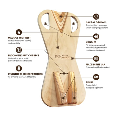 Pure Posture Board Specifications and Benefits