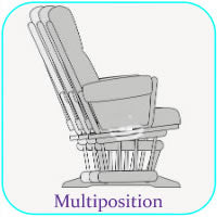 Multiposition