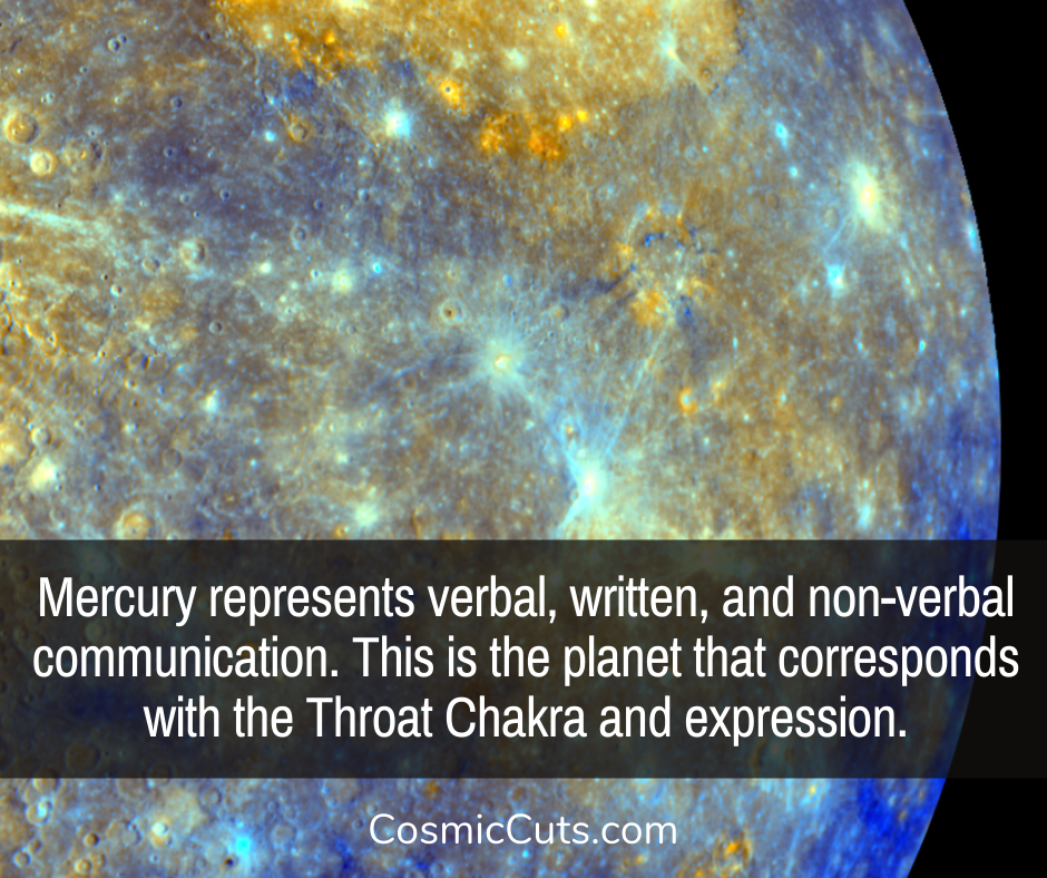 Mercury in the Signs