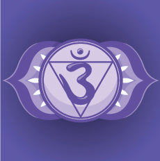 Third Eye Chakra Blue Tiger's Eye