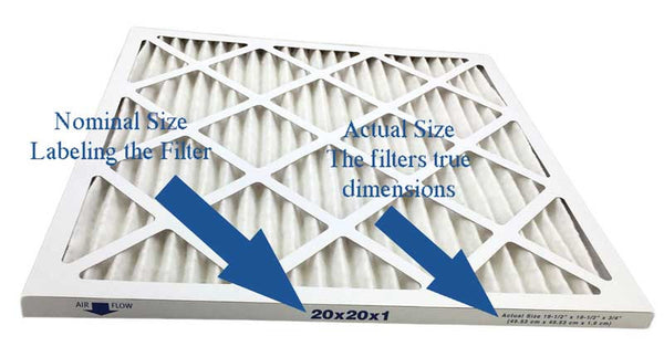 How to get the right furnace filter size- actual size and nominal size explained