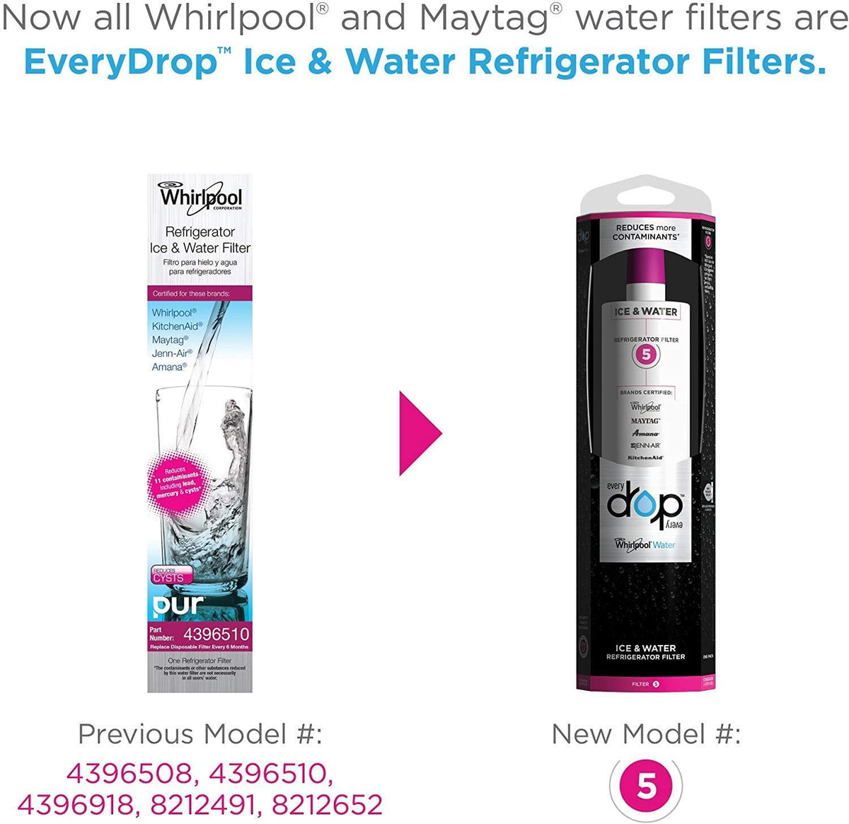 Whirlpool EveryDrop EDR5RXD1 Refrigerator Water Filter - 1 Pack